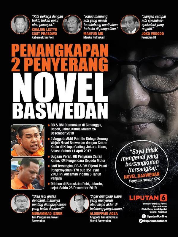 Infografis Penangkapan 2 Penyerang Novel Baswedan. (Liputan6.com/Abdillah)