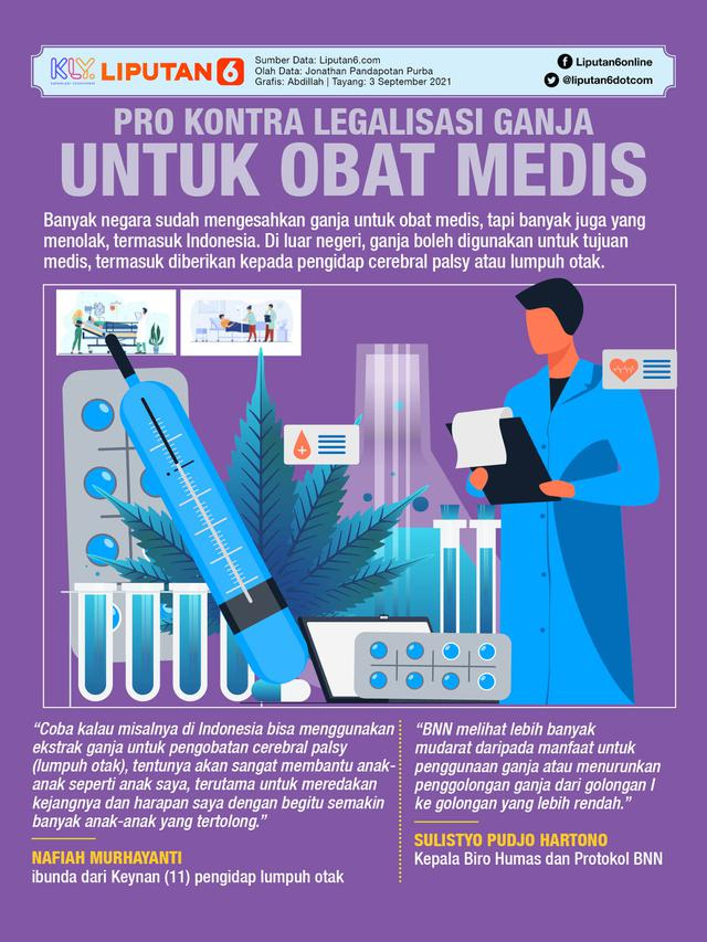 Infografis: Pro Kontra Legalisasi Ganja Untuk Obat Medis (Liputan6.com / Abdillah)