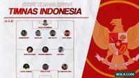 Timnas Indonesia - Skuat XI Masa Depan Timnas Indonesia (Bola.com/Adreanus Titus)