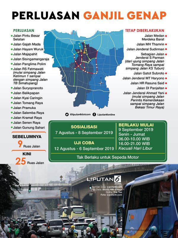 Infografis Perluasan Ganjil Genap (Liputan6.com/Triyasni)