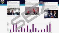 Tangkapan layar berupa bukti bahwa ada beberapa akun Facebook yang disewa oleh Barcelona guna menjalankan program media sosial. (Dok. Cadena SER)
