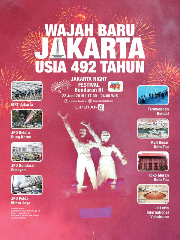 Infografis Wajah Baru Jakarta (Liputan6.com/Abdillah)