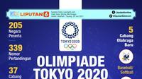 Infografis Olimpiade Tokyo 2020 (Liputan6.com/Abdillah)