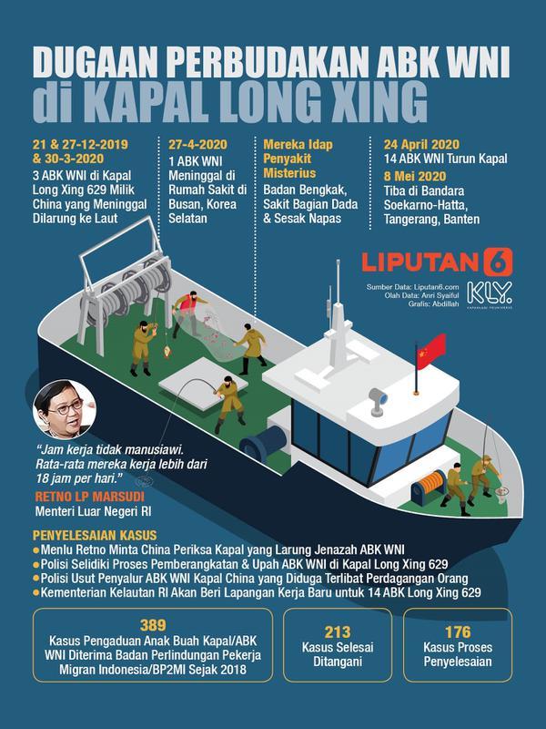 Infografis Dugaan Perbudakan ABK WNI di Kapal Long Xing. (Liputan6.com/Abdillah)