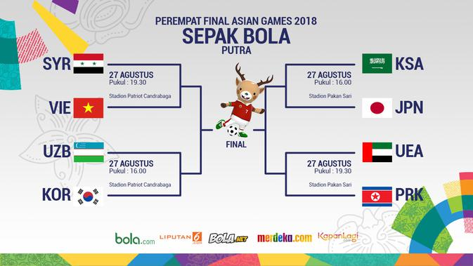 Jadwal Pertandingan Perempat Final Sepak Bola Asian Games ...
