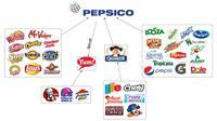 Pepsi Co 3