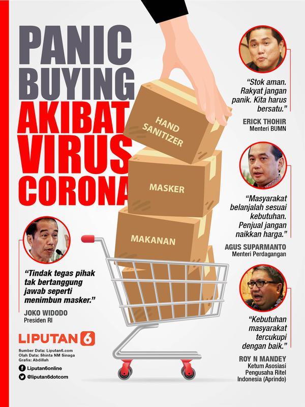 Infografis Panic Buying Akibat Virus Corona (Liputan6.com/Abdillah)