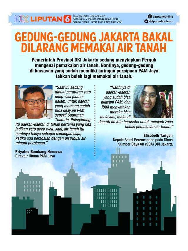 INFOGRAFIS: Gedung-Gedung Jakarta Bakal Dilarang Memakai Air Tanah (Liputan6.com / Triyasni)