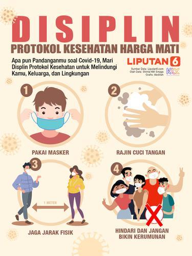 Infografis DISIPLIN Protokol Kesehatan Harga Mati