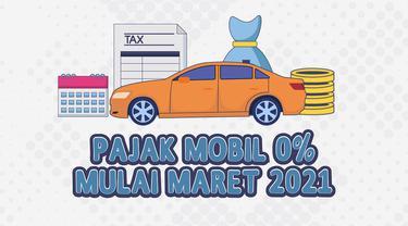 Kebijakan didukung sejumlah badan keuangan seperti Bank Indonesia dan Otoritas Jasa Keuangan lewat kredit DP 0% dan penurunan ATMR Kredit.