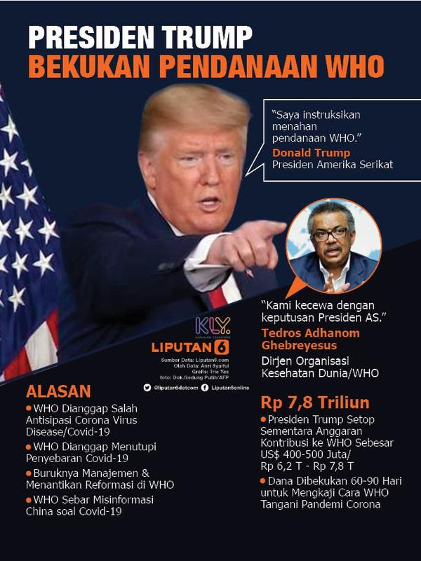Infografis Presiden Trump Bekukan Pendanaan WHO. (Liputan6.com/Trieyasni)