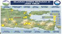 Catatan Stasiuan Geofisika Karangkates Malang, tentang riwayat bencana gempa bumi yang merusak di berbagai daerah di Jawa Timur (Liputan6.com/Zainul Arifin)