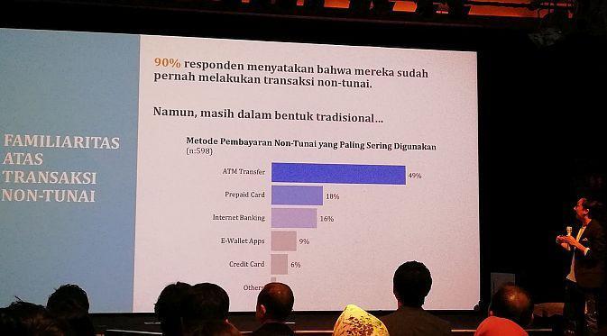Hasil survei Provetic (Foto: Andina Librianty/Liputan6.com)