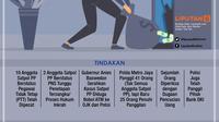 Infografis Satpol PP Bobol Rp 50 Miliar di ATM Bersama. (Liputan6.com/Triyasni)