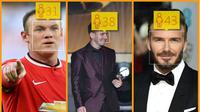 Berapa Umur Asli Pesepak Bola? (ITEM)
