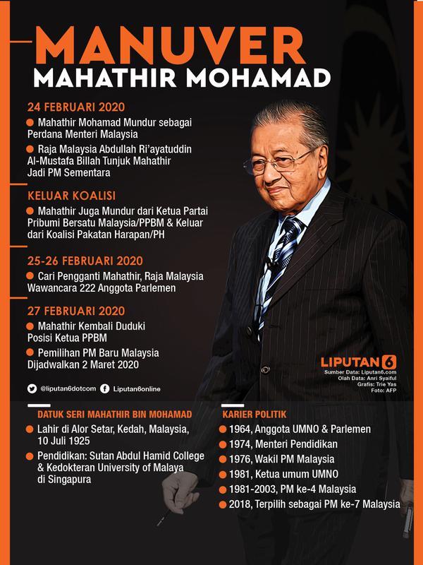 Headline Mundur Maju Pm Malaysia Mahathir Mohamad Manuver Politik Semata Global Liputan6 Com