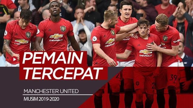 Berita video pemain-pemain Manchester United yang sementara tercatat tercepat pada awal musim 2019-2020. Siapa sajakah?