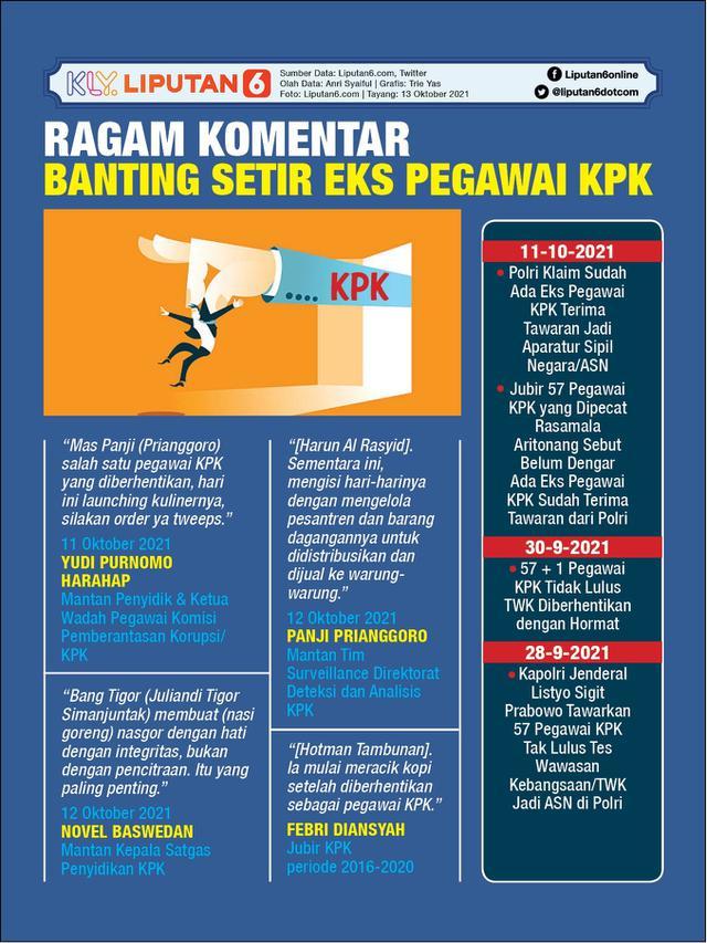 Infografis Ragam Komentar Banting Setir Eks Pegawai KPK. (Liputan6.com/Trieyasni)
