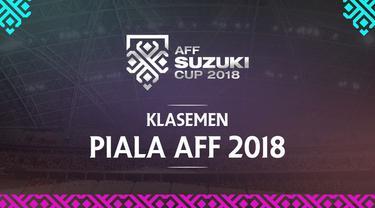 Berita video klasemen sementara Piala AFF 2018 matchday ke-2. Kalahkan Timor Leste, Indonesia berada di posisi kedua.