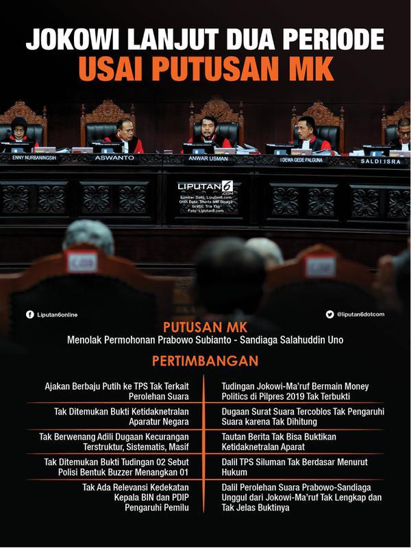 Infografis Putusan MK Sengketa Pilpres 2019 (Liputan6.com/Triyasni)