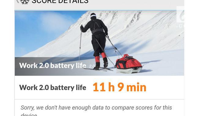 Pengujian baterai menggunakan aplikasi PC Mark di Xiaomi Mi 8 Lite (Liputan6.com/ Agustin Setyo W)
