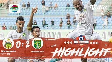 Laga lanjutan #Shopeeliga1, #Bhayangkara FC VS #Persebaya pada hari sabtu Sore (31/08/2019) berakhir dengan skor 0-2