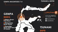 Infografis Gempa Palu dan Donggala (Liputan6.com/Triyasni)
