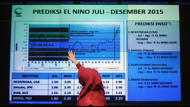 Badan Meteorologi, Klimatologi, dan Geofisika Yogyakarta memprediksi La Nina akan menyapa Daerah Istimewa Yogyakarta pada Desember 2015. La Nina ini menyebabkan hujan lebat di atas rata-rata.