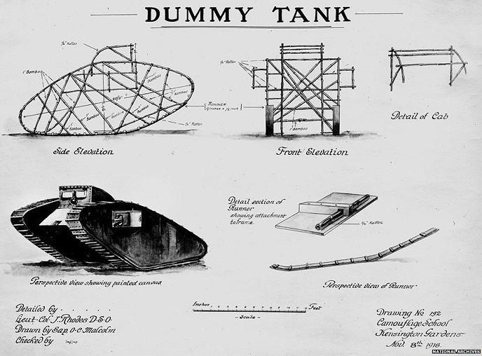 Cetak biru tank palsu Inggris pada Perang Dunia I (National Archives Inggris)