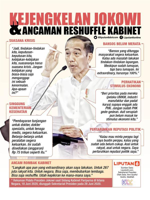 Infografis Kejengkelan Jokowi dan Ancaman Reshuffle Kabinet. (Liputan6.com/Abdillah)