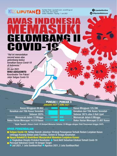 Infografis Awas Indonesia Memasuki Gelombang II Covid-19. (Liputan6.com/Abdillah)