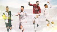 Cristiano Ronaldo (Bola.com/Adreanus Titus)