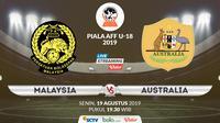Final Piala AFF U-18 2019: Malaysia vs Australia. (Bola.com/Dody Iryawan)
