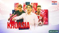 Piala Eropa 2020 - Profil Tim Kroasia (Bola.com/Adreanus Titus)