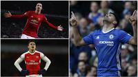Berikut ini deretan pencetak gol terbanyak Premier League 2016-2017 hingga pekan ke-18 masih dipimpin oleh striker Chelsea, Diego Costa.