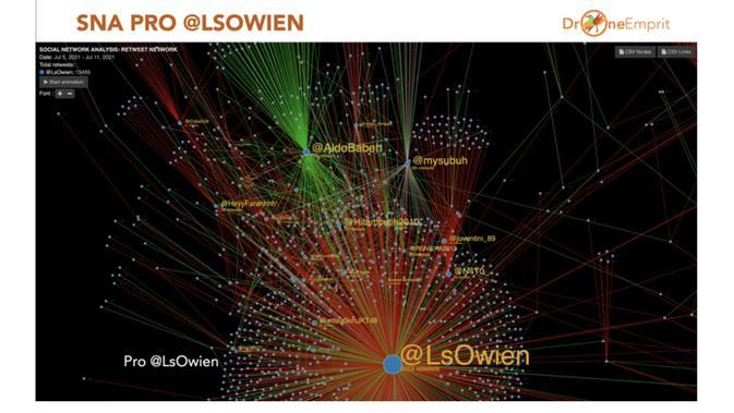 Siapa saja yang mendukung akun Lois ini? Dari peta ini tampak jelas, cukup besar pendukungnya. (Sumber: Twitter/@ismailfahmi)