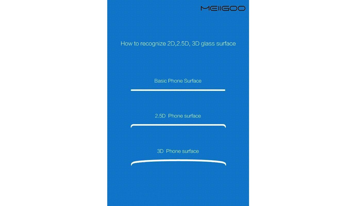 Perbedaan layar 2D, 2.5D, dan 3D glass menurut Meiigoo (Sumber: Ubergizmo)