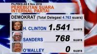 Saipul Jamil memenuhi panggilan Polda Metro Jaya terkait laporan AW. Selain itu, Hillary Clinton mendominasi suara di tahap Super Tuesday.