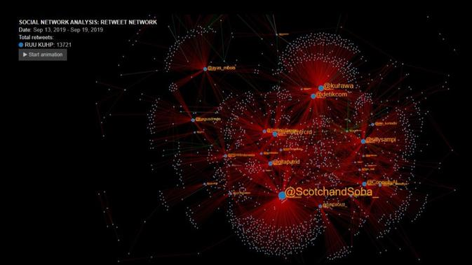 Analisis jejaring sosial topik RKUHP. Kredit: Drone Emprit Academic