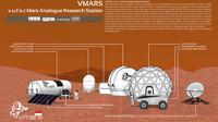 Desain VMARS, simulasi analog Mars yang diinisiasi Venzha Christ, pegiat space art dari Yogyakarta.