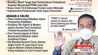 Infografis PPKM Jawa-Bali Tak Efektif, Solusi Lain? (Liputan6.com/Abdillah)