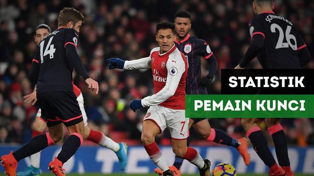 Berita video statistik tiga pemain kunci Arsenal saat lumat Huddersfield Town 5-0, Kamis (30/11/2017).