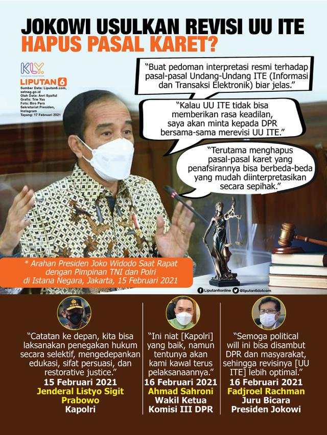 Infografis Jokowi Usulkan DPR Revisi UU ITE, Hapus Pasal Karet? (Liputan6.com/Trieyasni)