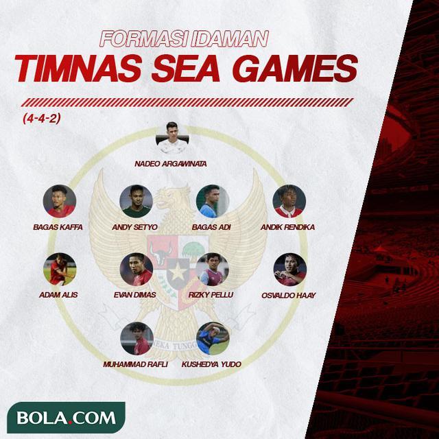 3 Formasi Idaman Timnas Indonesia Proyeksi SEA Games 2021 - Indonesia Bola.com