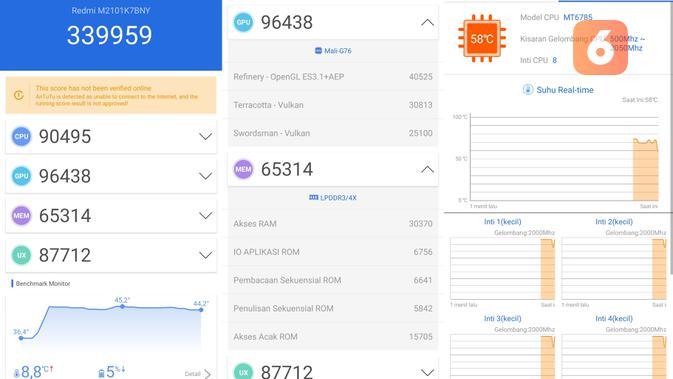AnTuTu Benchmark Redmi Note 10S (Liputan6.com/ Agustin Setyo W).