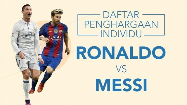 Video perbandingan raihan penghargaan individu Cristiano Ronaldo dan Lionel Messi.