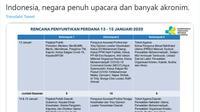 Nama-nama yang disebut bakal jadi penerima vaksin COVID-19 perdana bersama Presiden Republik Indonesia, Joko Widodo atau Jokowi, di antaranya Raffi Ahmad, dr Tirta, Najwa Shihab, hingga BCL atau Bunga Citra Lestari (tangkapan layar)
