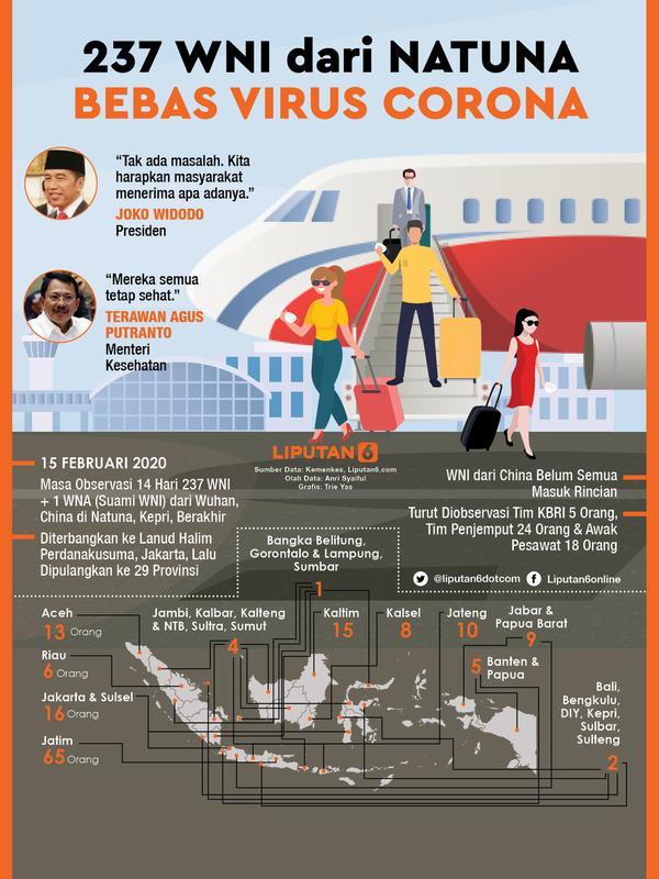 Infografis 237 WNI dari Natuna Bebas Virus Corona. (Liputan6.com/Trieyasni)