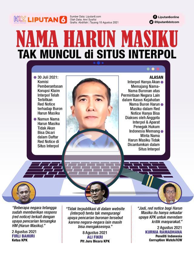 Infografis Nama Harun Masiku Tak Muncul di Situs Interpol. (Liputan6.com/Abdillah)