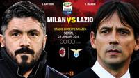 Prediksi Milan Vs Lazio (Liputan6.com / Trie yas)